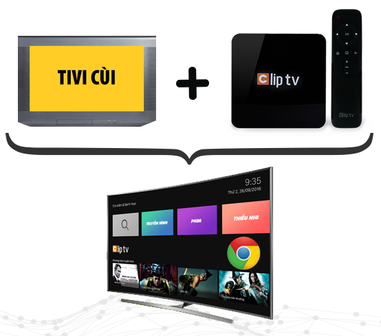 clip tv box bien tv thuong thanh smart tv